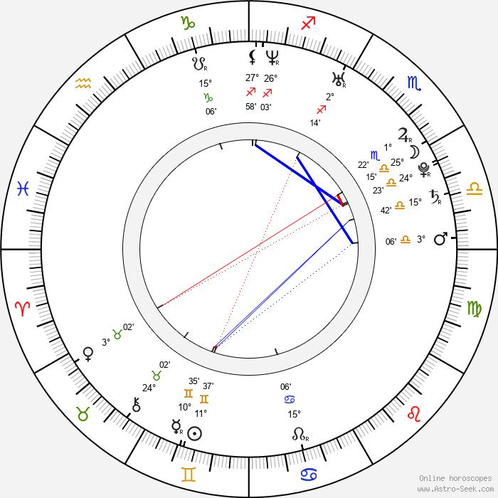 Jewel Staite - Birth horoscope chart
