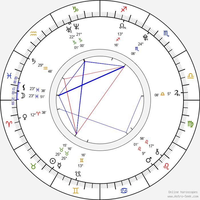 Ji-eun Lee - Birth horoscope chart