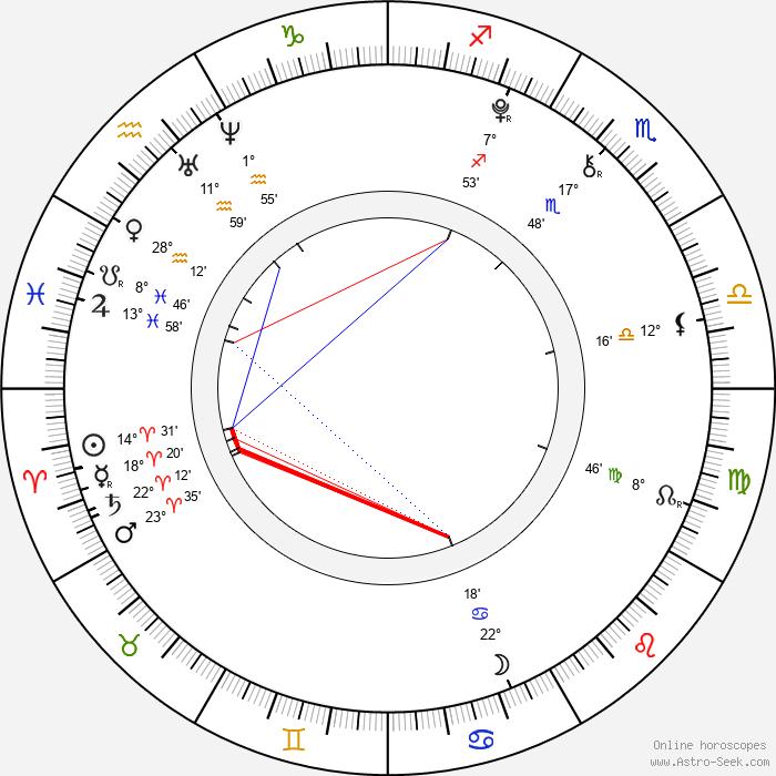 Ji-hie Seo - Birth horoscope chart