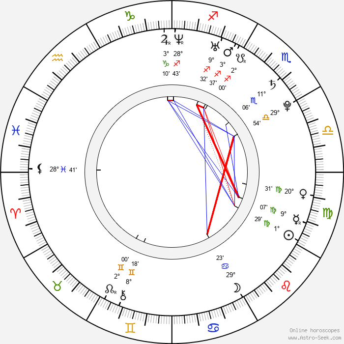 Ji-hye Seo - Birth horoscope chart