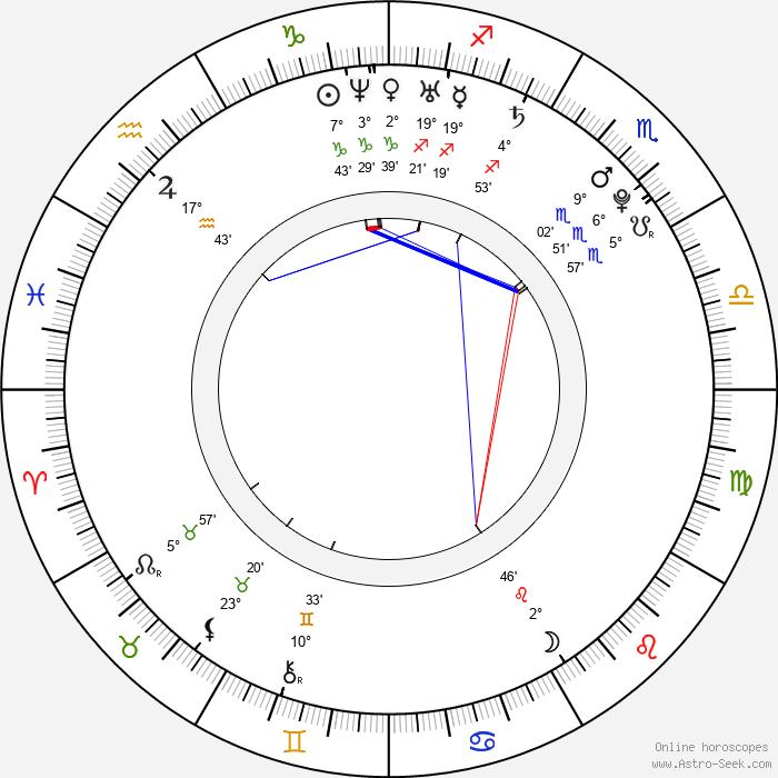 Ji-hye Wang - Birth horoscope chart