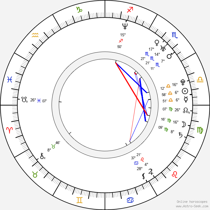 Ji-hyeon Lee - Birth horoscope chart