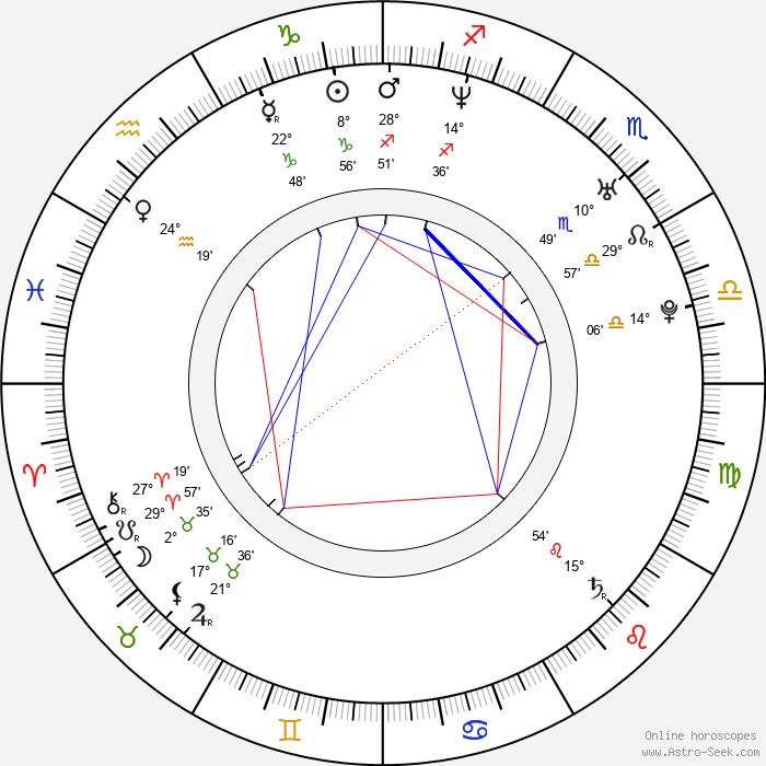 Ji-In Cho - Birth horoscope chart