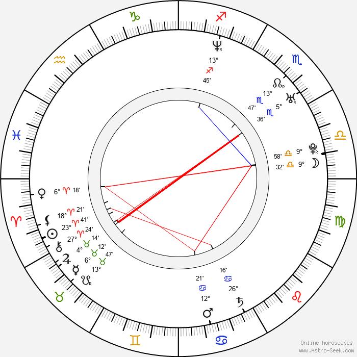 Ji-tae Yu - Birth horoscope chart