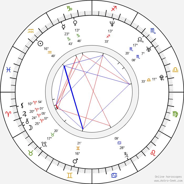 Ji-won Ye - Birth horoscope chart
