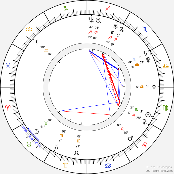 Jiayin Lei - Birth horoscope chart