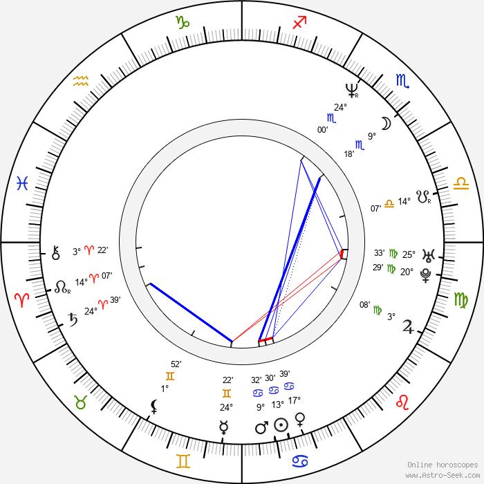 Jillian Armenante - Birth horoscope chart