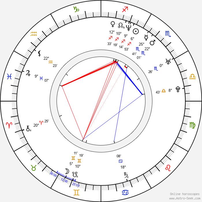 Jillian Kinsman - Birth horoscope chart