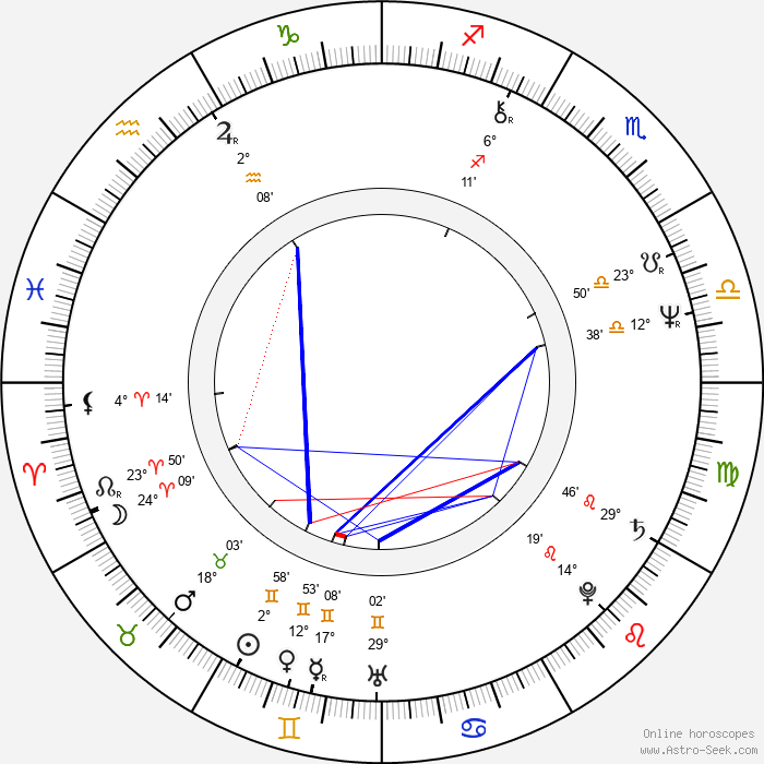 Jim Broadbent - Birth horoscope chart
