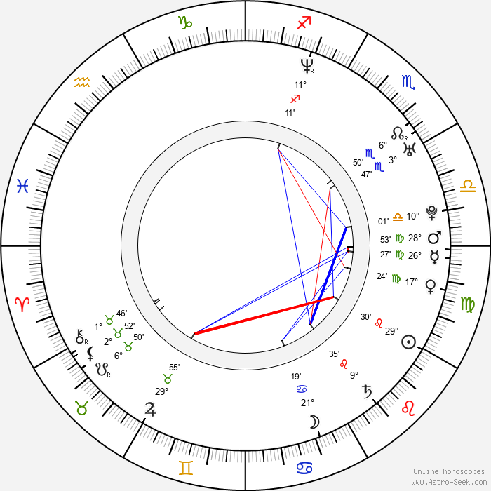 Jim Dooley - Birth horoscope chart