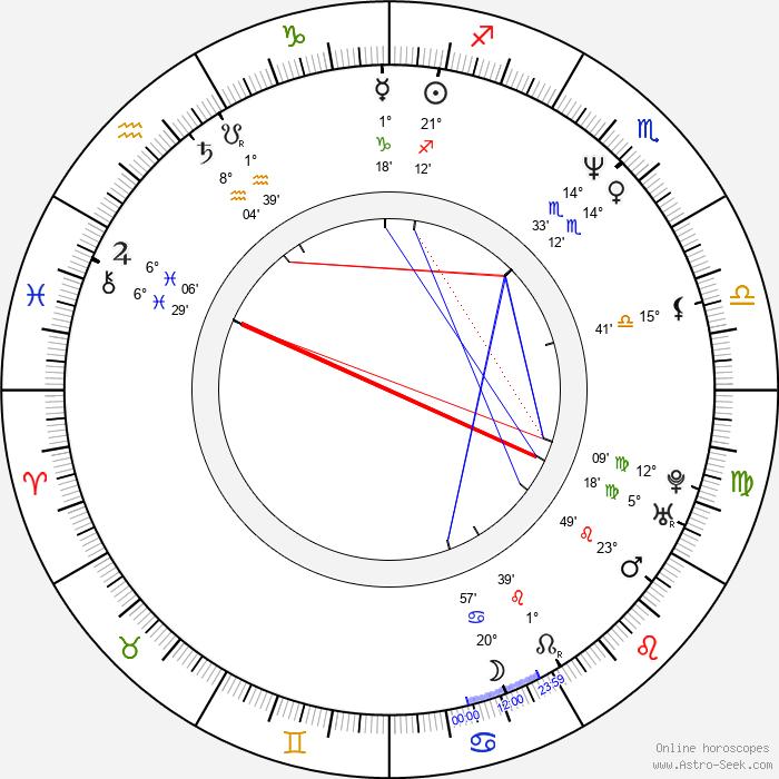 Jim Fall - Birth horoscope chart