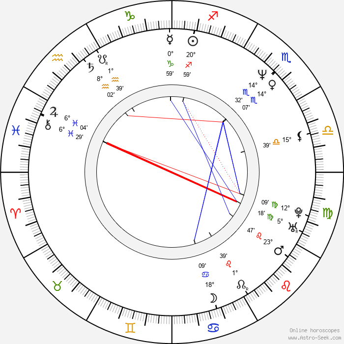 Jim Fall - Birth horoscope chart