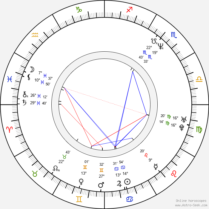 Jim Gaffigan - Birth horoscope chart