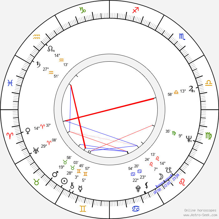 Jim Lehrer - Birth horoscope chart
