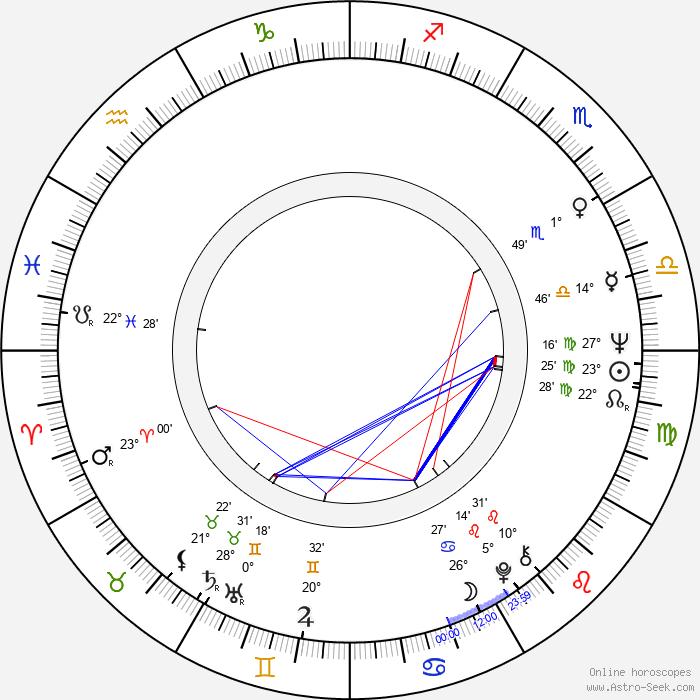 Jim McBride - Birth horoscope chart