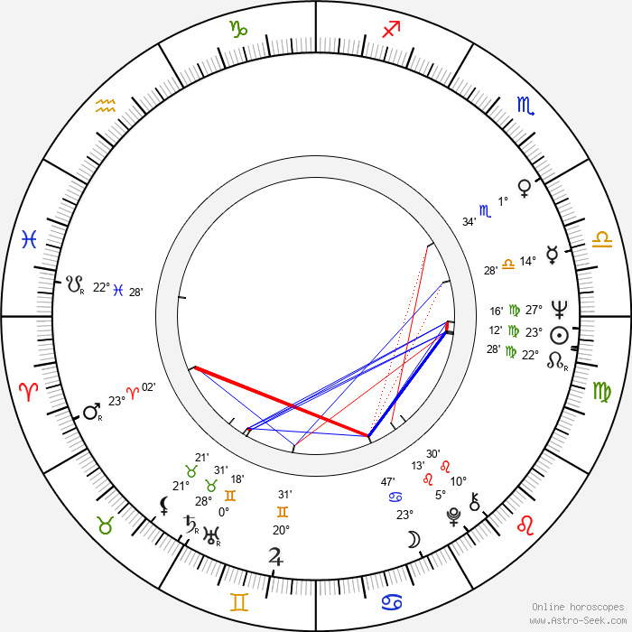 Jim McBride - Birth horoscope chart