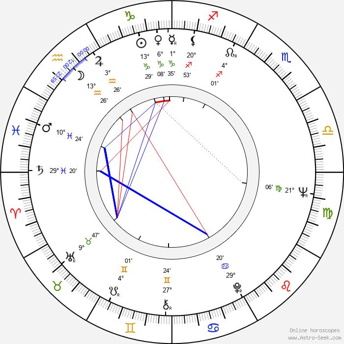 Jim Norton - Birth horoscope chart