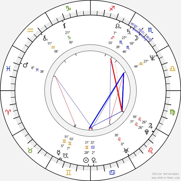 Jim Ortlieb - Birth horoscope chart