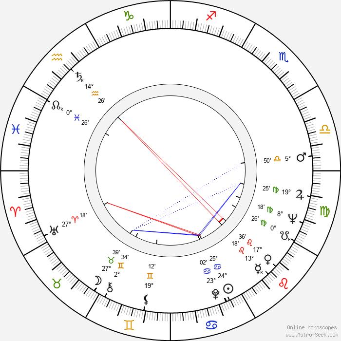 Jim Patterson - Birth horoscope chart
