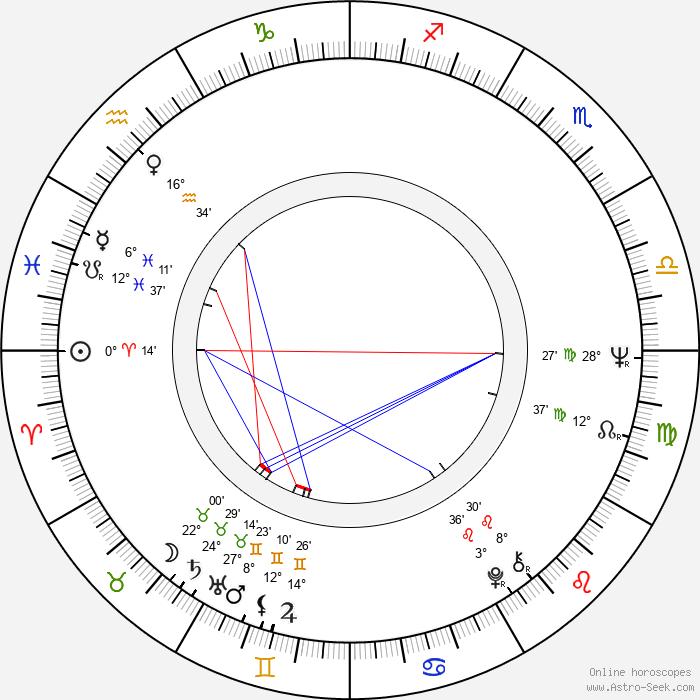 Jimmie Ray Weeks - Birth horoscope chart