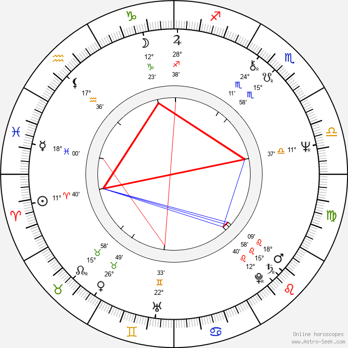 Jimmy Cliff - Birth horoscope chart