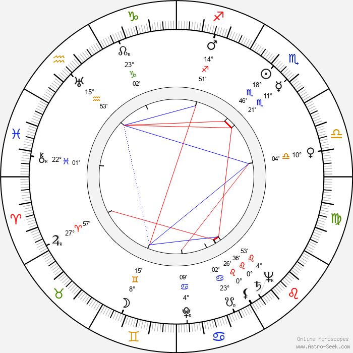 Jimmy Gaillard - Birth horoscope chart