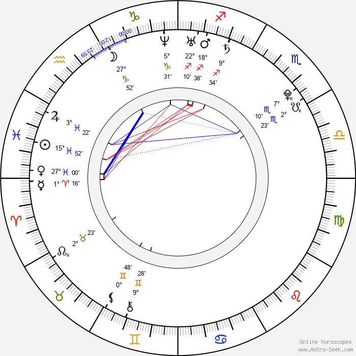 Jimmy Galeota - Birth horoscope chart