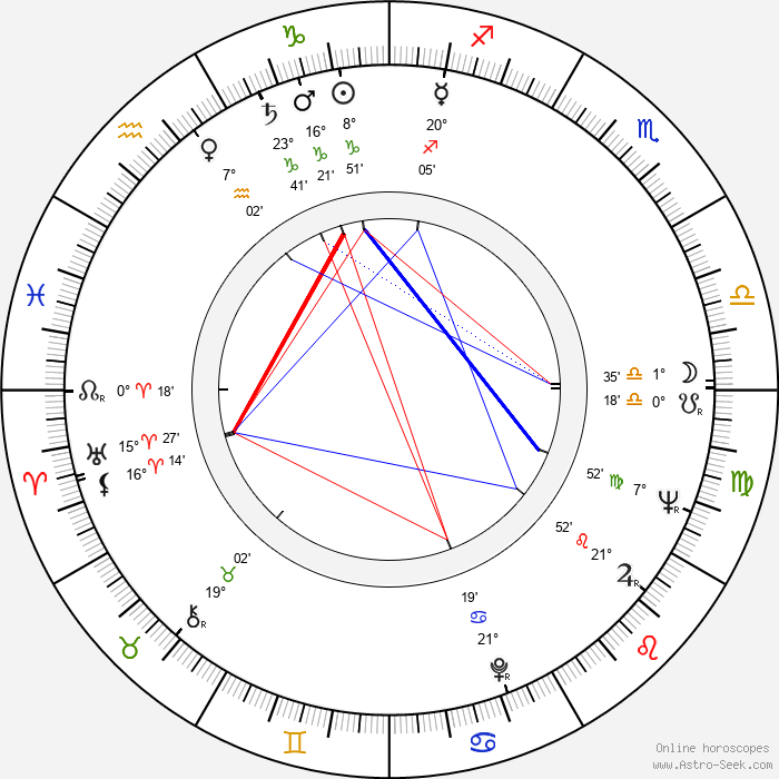 Jimmy Justice - Birth horoscope chart