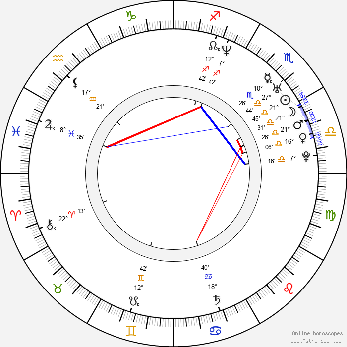 Jimmy Lin - Birth horoscope chart