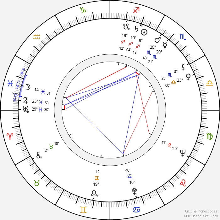 Jimmy Sangster - Birth horoscope chart