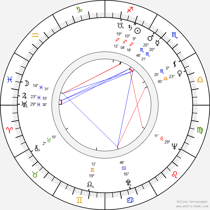 Jimmy Sangster - Birth horoscope chart