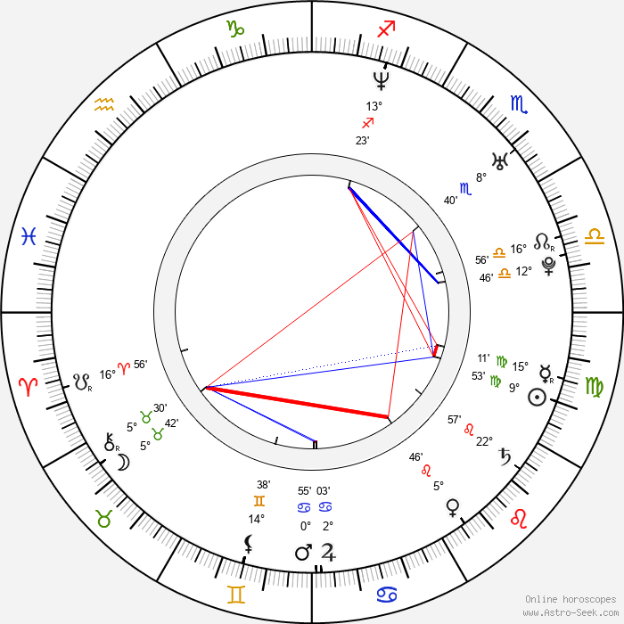 Jimmy Smith - Birth horoscope chart