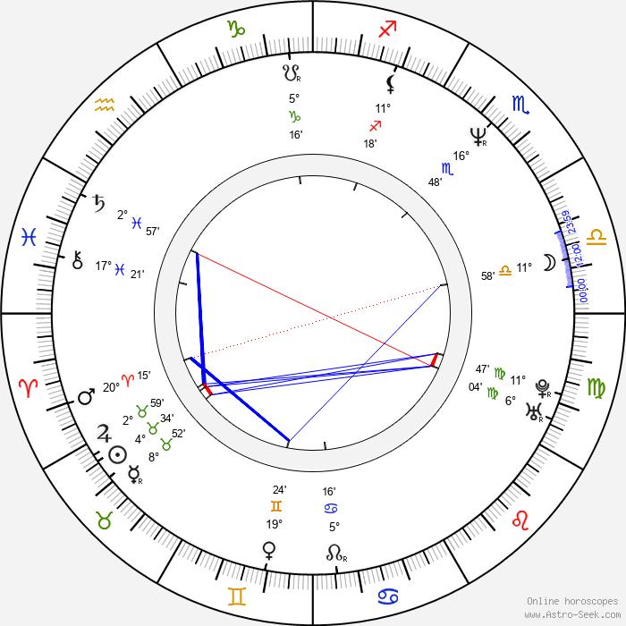 Jimmy Stafford - Birth horoscope chart