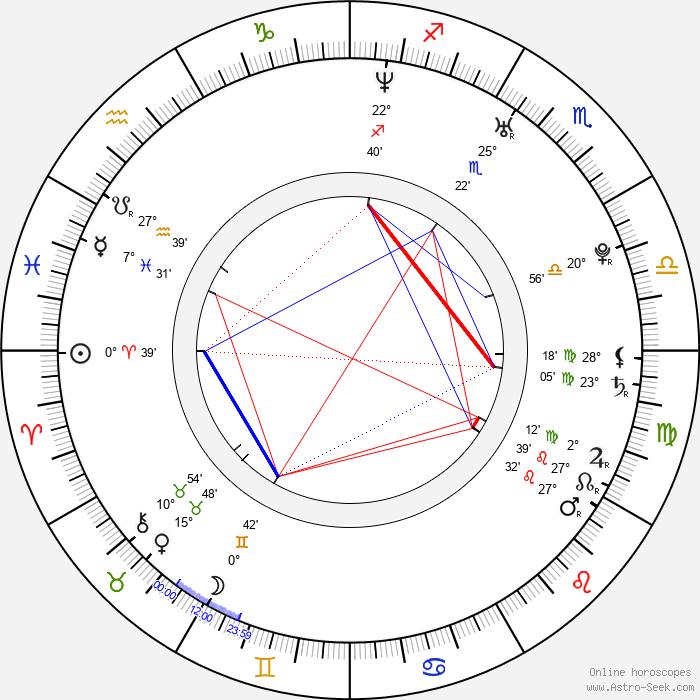 Jin Lee - Birth horoscope chart