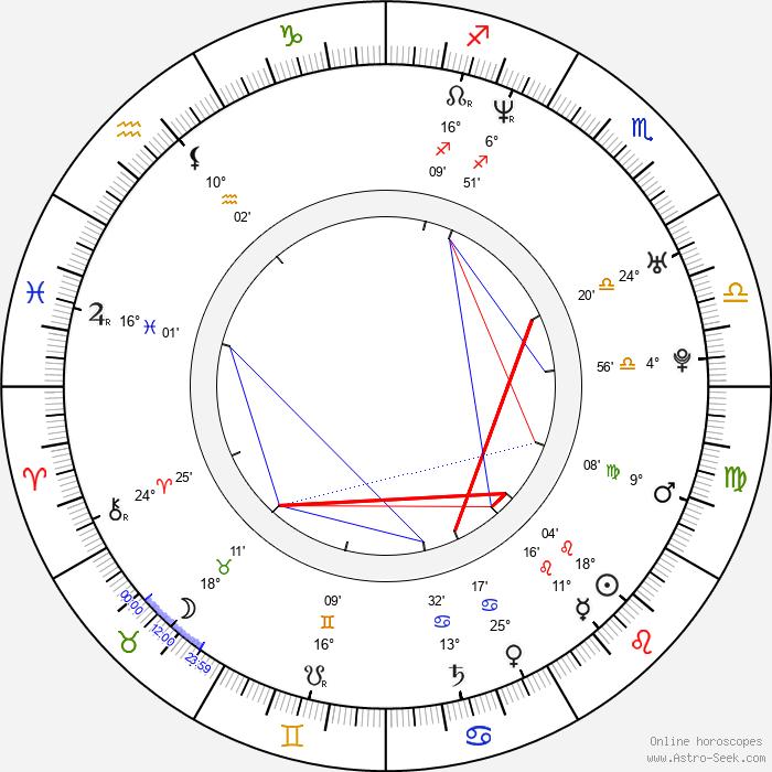Jin-mo Ju - Birth horoscope chart