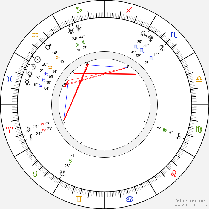 Jin Se-Yeon - Birth horoscope chart