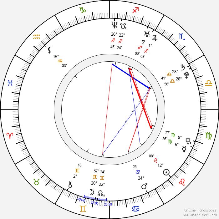 Jin-seo Yoon - Birth horoscope chart