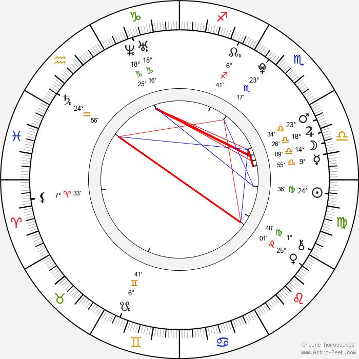 Jindra Vosecký - Birth horoscope chart
