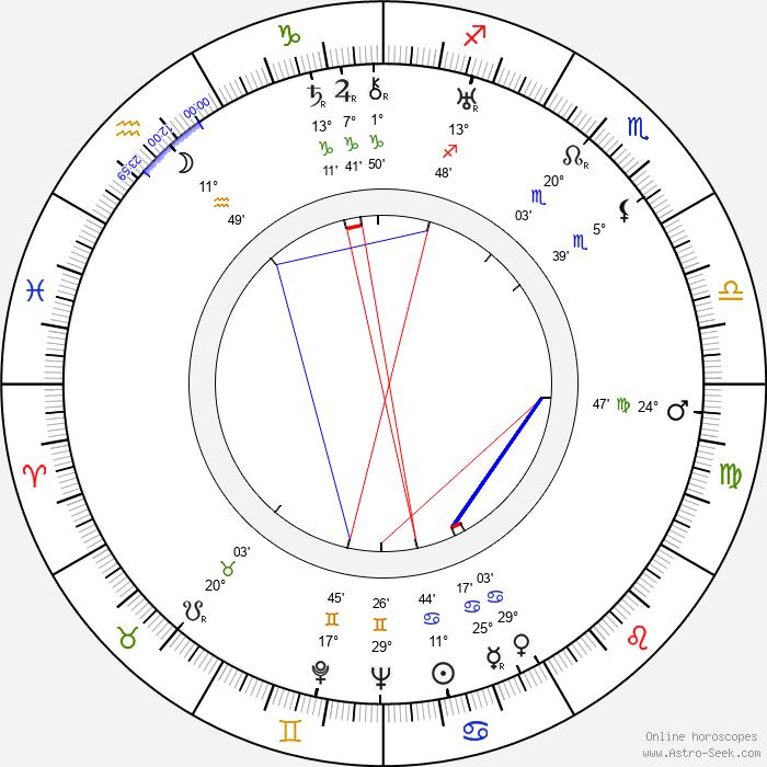Jindřich Láznička - Birth horoscope chart