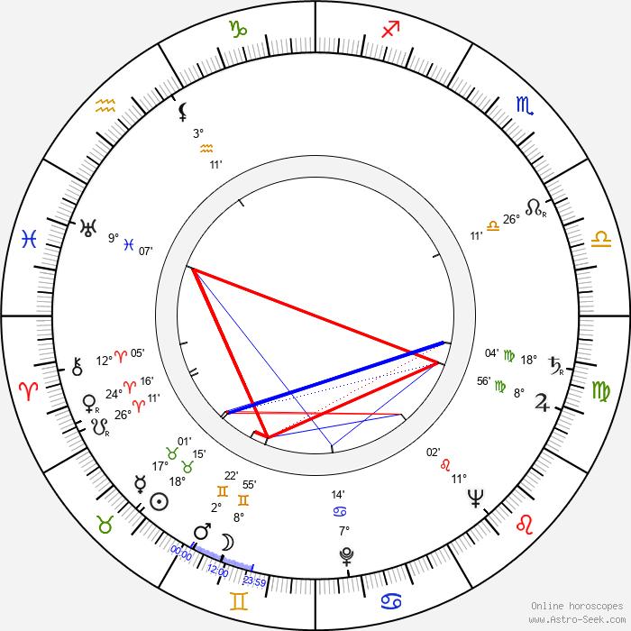 Jindřich Narenta - Birth horoscope chart