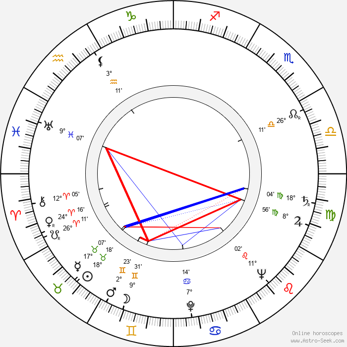 Jindřich Narenta - Birth horoscope chart