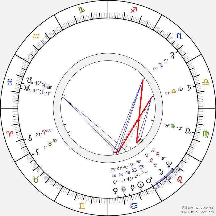 Jiří Baur - Birth horoscope chart
