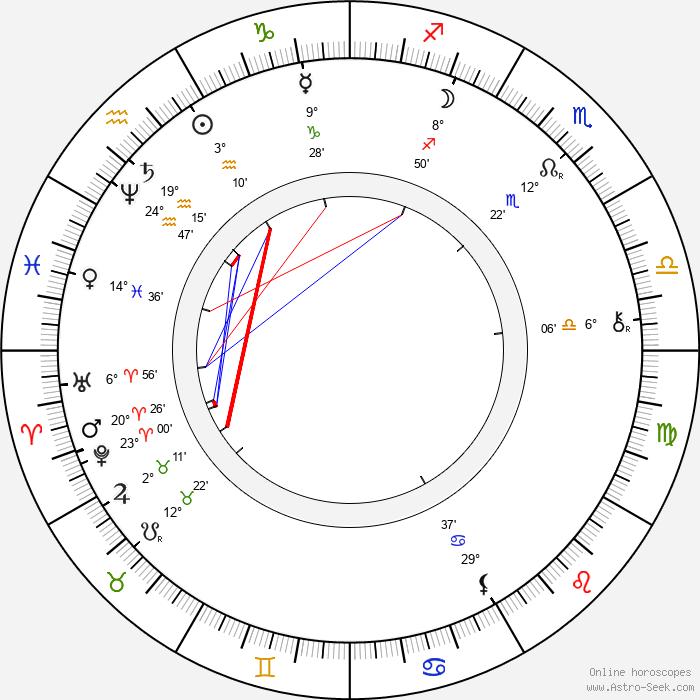 Jiří Bittner - Birth horoscope chart
