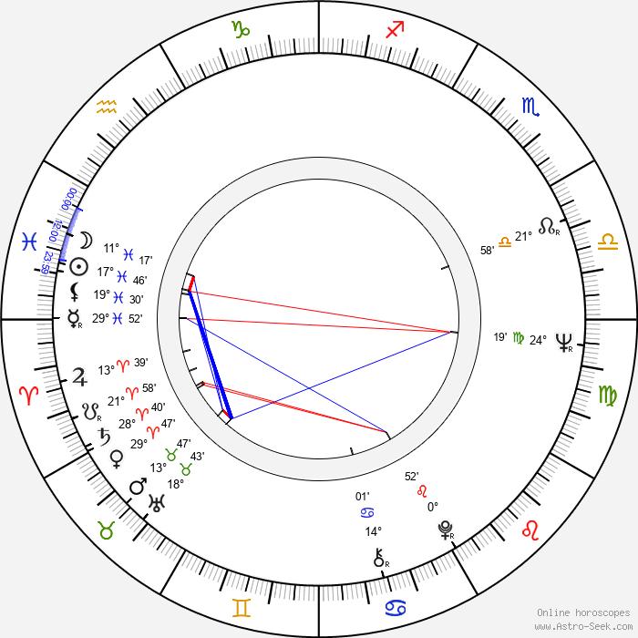 Jiří Daler - Birth horoscope chart