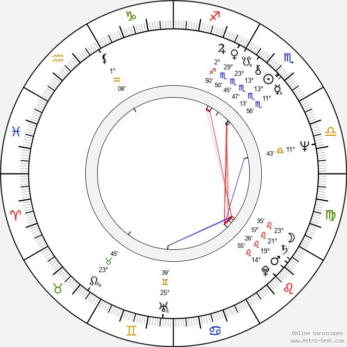 Jiří Fišer - Birth horoscope chart