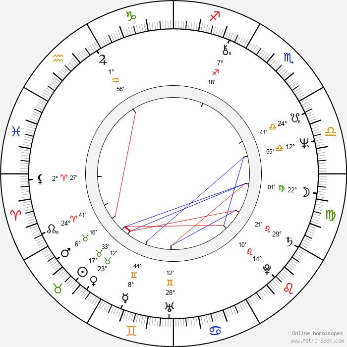 Jiří Knot - Birth horoscope chart