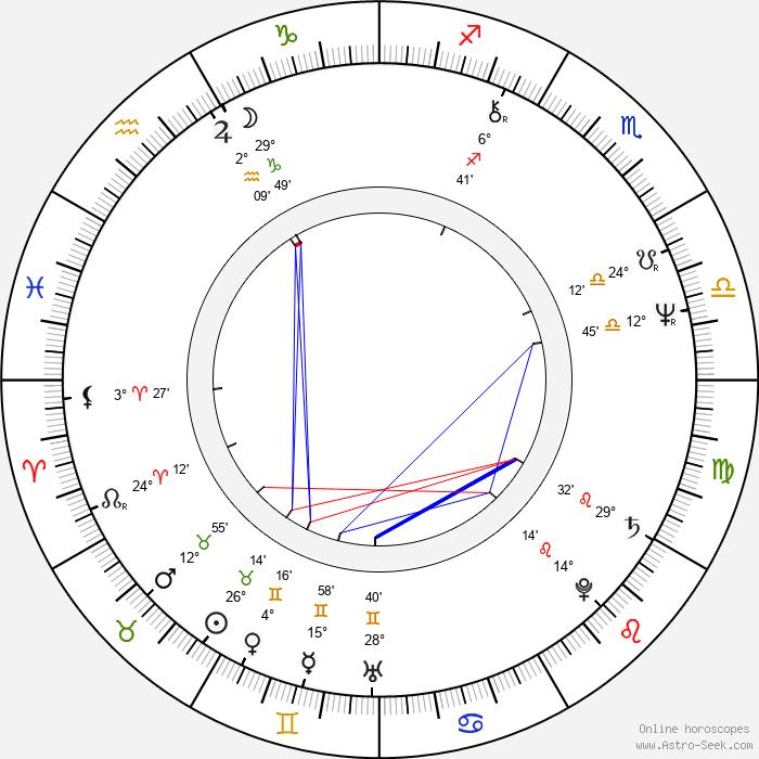 Jiří Korn - Birth horoscope chart