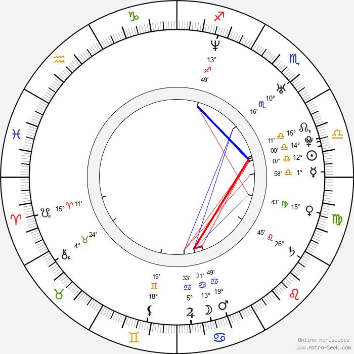 Jiří Kučerovský - Birth horoscope chart