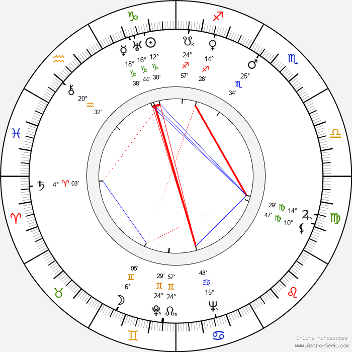 Jiří Lehovec - Birth horoscope chart