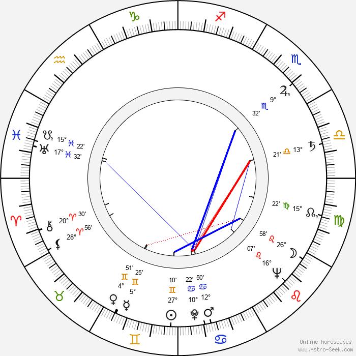 Jiří Lír - Birth horoscope chart